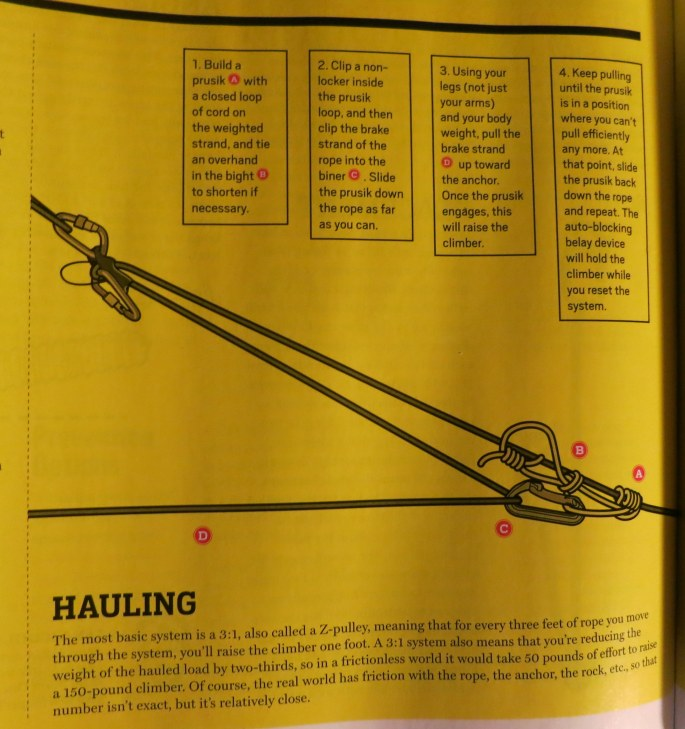 """'Cuz I'm lazy, here's a diagram of a simple hauling system from a recent Climbing Magazine. The strand labelled """"D"""" can be re-directed through the anchor, to allow the belayer to use his or her own bodyweight to haul."""